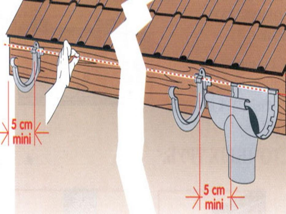 Установка водосточной системы из пластика своими руками пошаговое фото 34